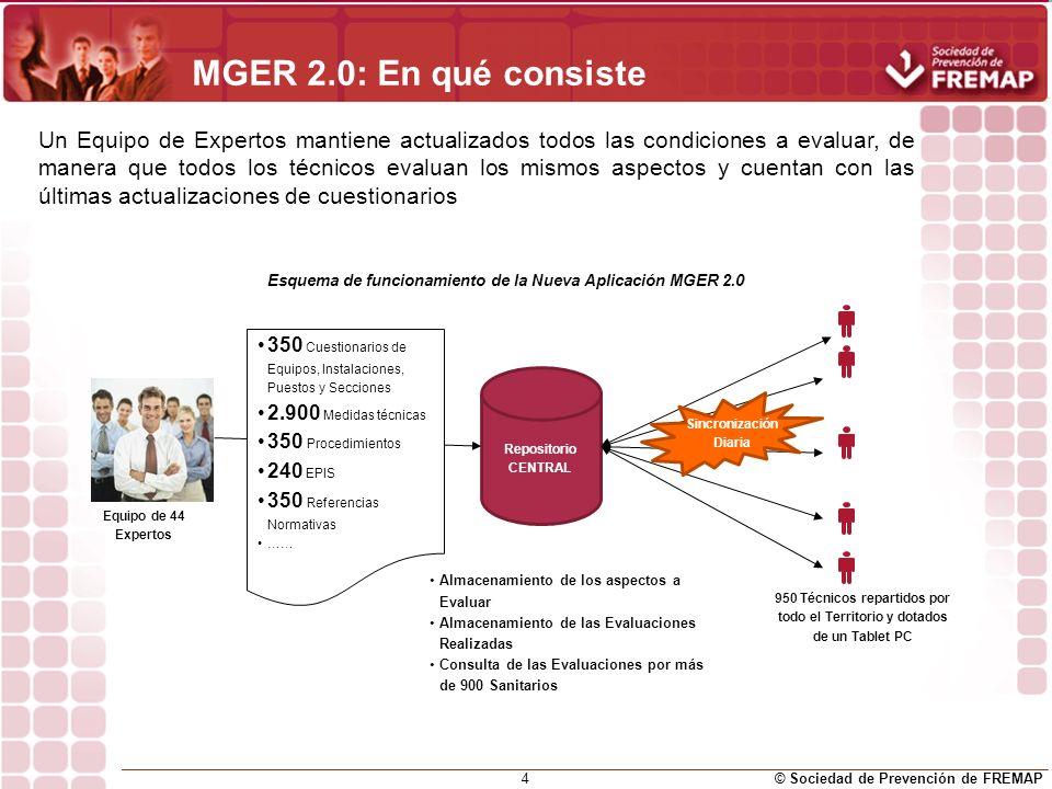 MGER 2.0: En qué consiste