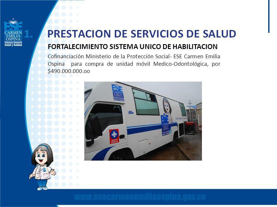 FORTALECIMIENTO SISTEMA UNICO DE HABILITACION