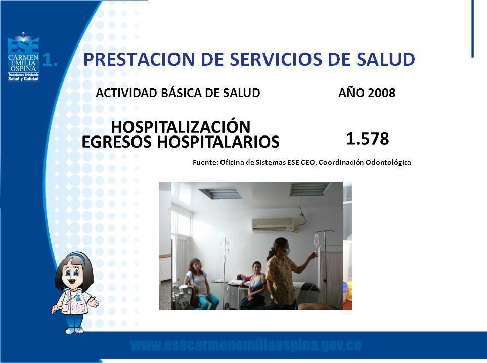 ACTIVIDAD BÁSICA DE SALUD AÑO 2008 EGRESOS HOSPITALARIOS
