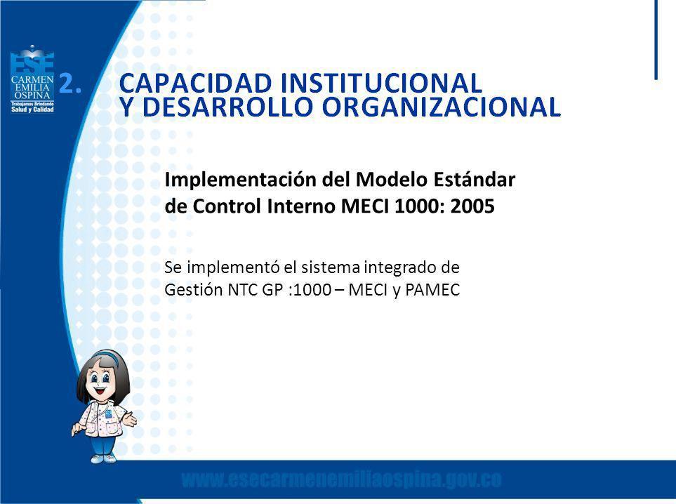 Implementación del Modelo Estándar de Control Interno MECI 1000: 2005