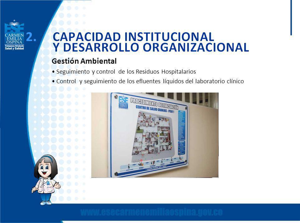 Gestión Ambiental • Seguimiento y control de los Residuos Hospitalarios.