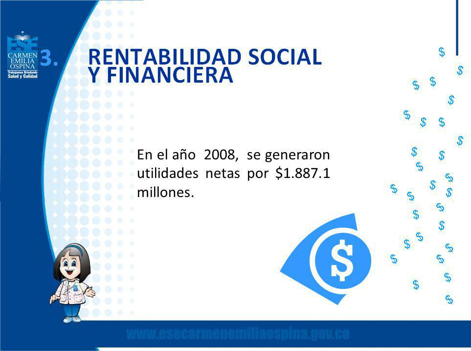 En el año 2008, se generaron utilidades netas por $1.887.1 millones.