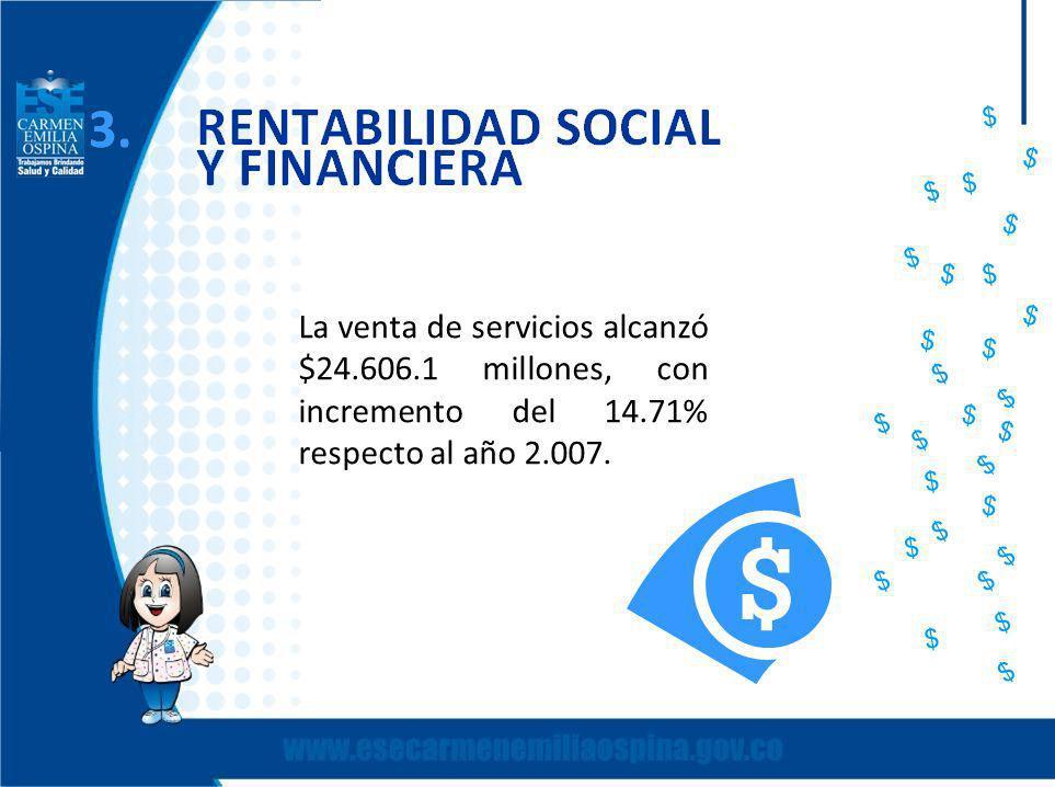 $ $ $ $ $ $ $ $ La venta de servicios alcanzó $24.606.1 millones, con incremento del 14.71% respecto al año 2.007.