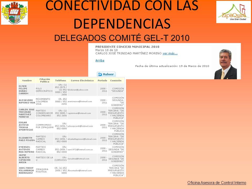 CONECTIVIDAD CON LAS DEPENDENCIAS DELEGADOS COMITÉ GEL-T 2010
