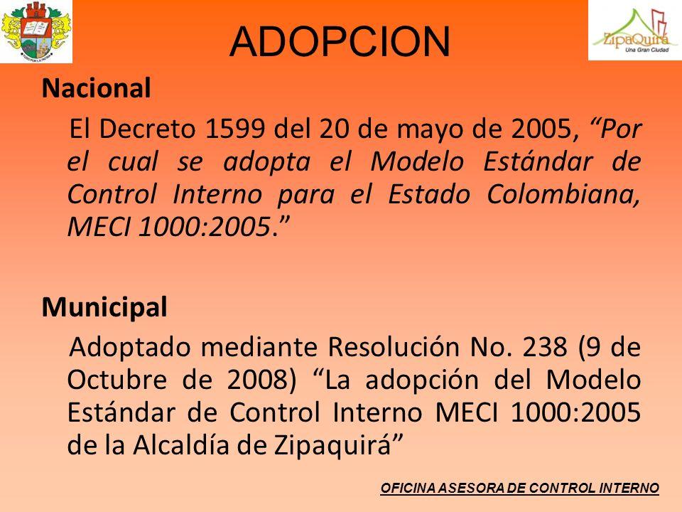 ADOPCION Nacional.