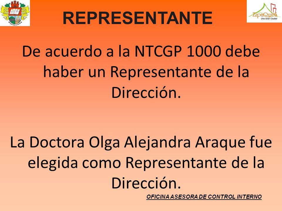 REPRESENTANTE De acuerdo a la NTCGP 1000 debe haber un Representante de la Dirección.