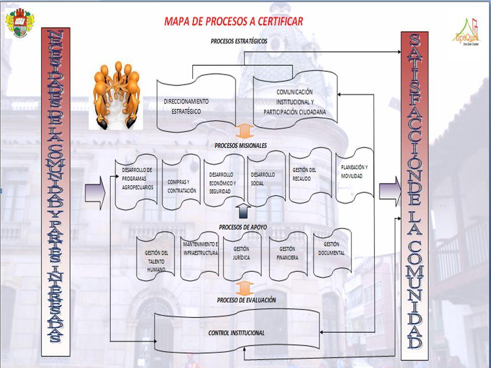 OFICINA ASESORA DE CONTROL INTERNO