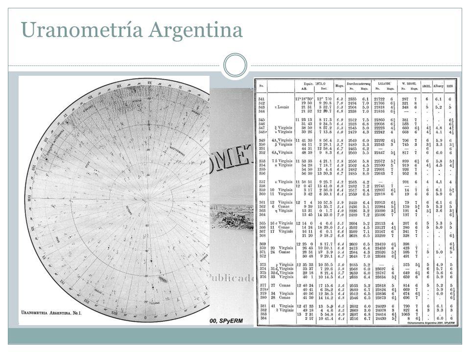 Uranometría Argentina