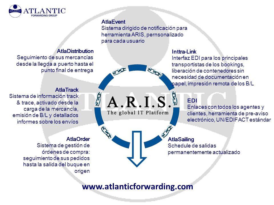 www.atlanticforwarding.com AtlaEvent