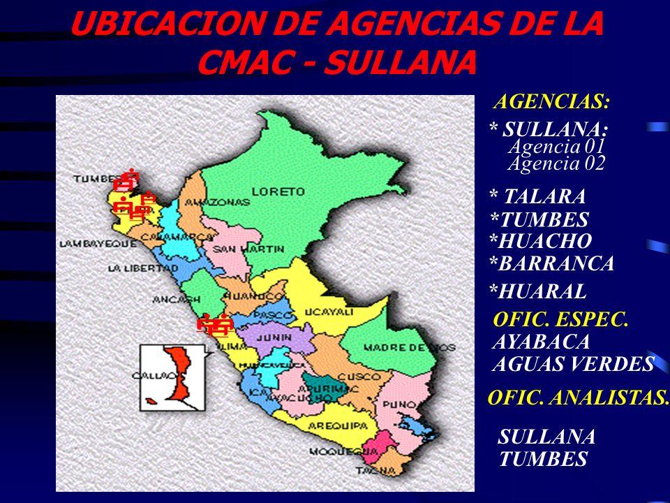 UBICACION DE AGENCIAS DE LA CMAC - SULLANA