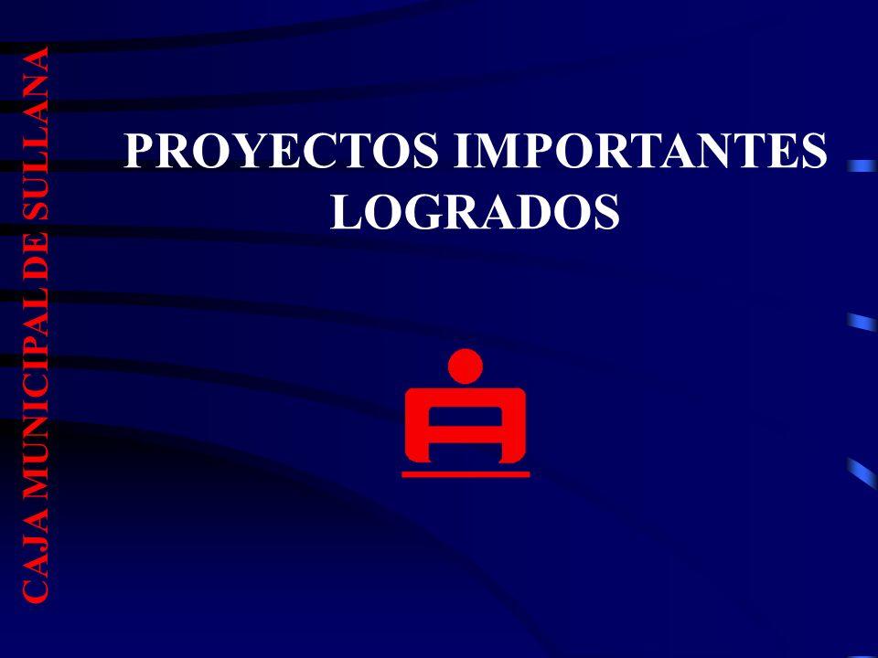 PROYECTOS IMPORTANTES CAJA MUNICIPAL DE SULLANA