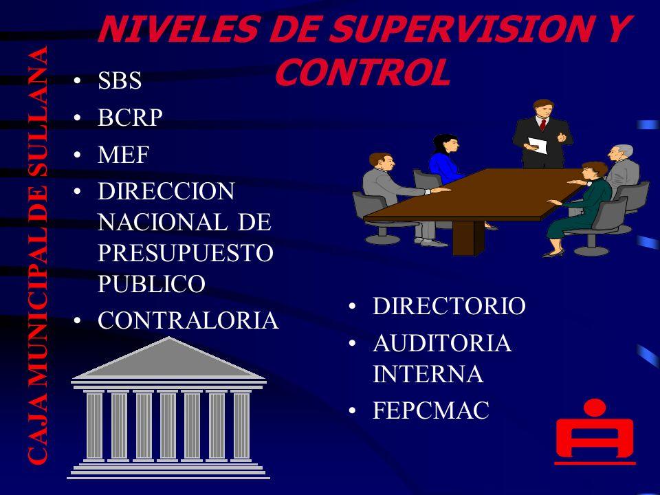 NIVELES DE SUPERVISION Y CONTROL
