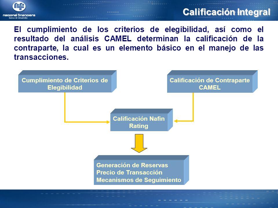 Cumplimiento de Criterios de Calificación de Contraparte