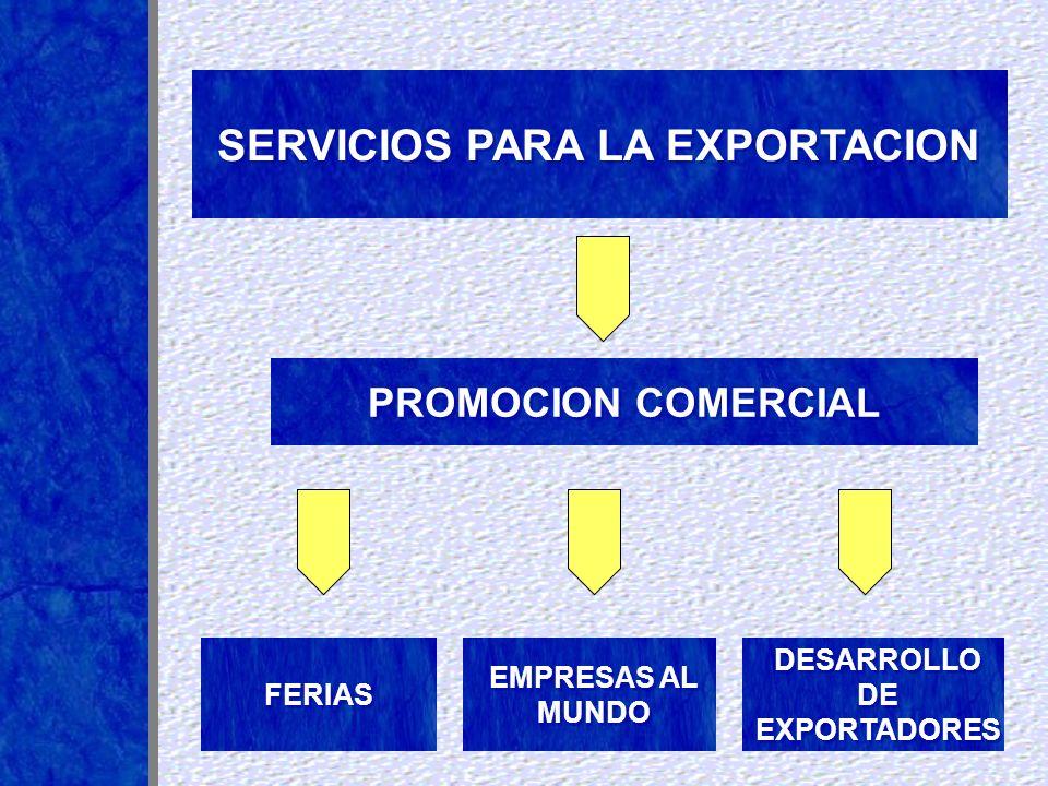 SERVICIOS PARA LA EXPORTACION DESARROLLO DE EXPORTADORES