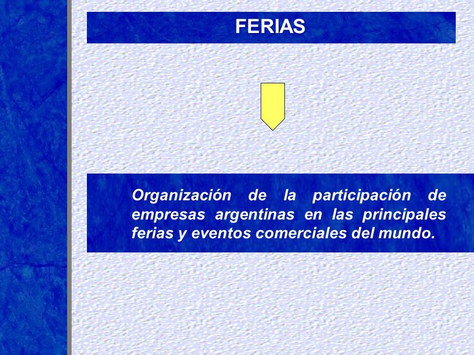 FERIASOrganización de la participación de empresas argentinas en las principales ferias y eventos comerciales del mundo.