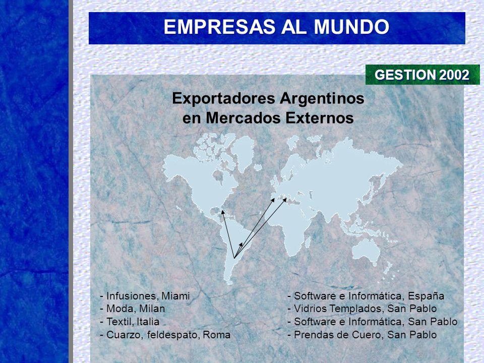 Exportadores Argentinos