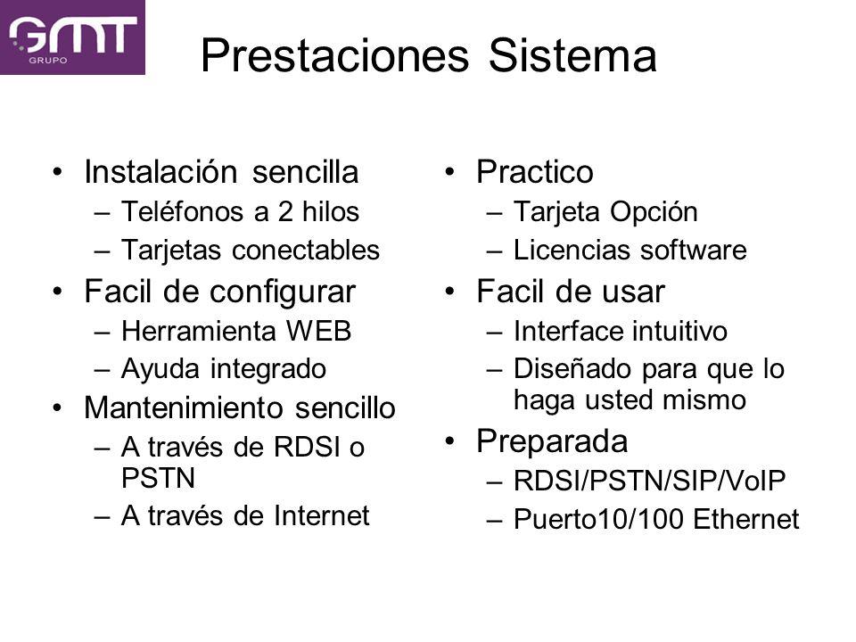 Prestaciones Sistema Instalación sencilla Facil de configurar Practico