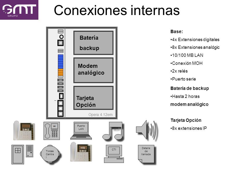 Conexiones internas Batería backup Modem analógico Tarjeta Opción
