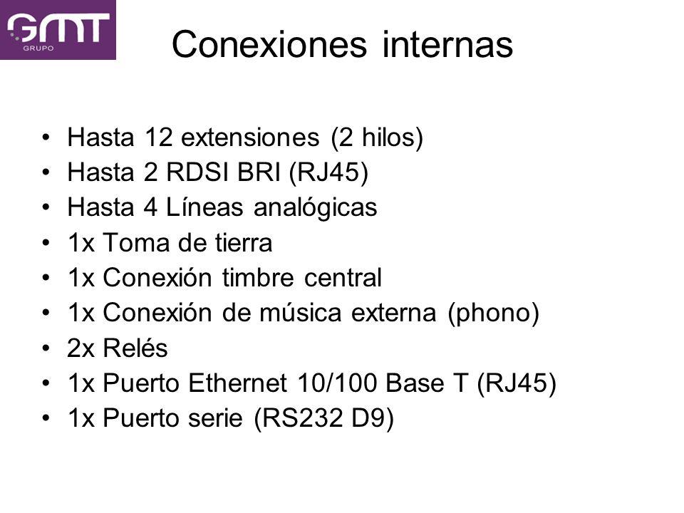 Conexiones internas Hasta 12 extensiones (2 hilos)