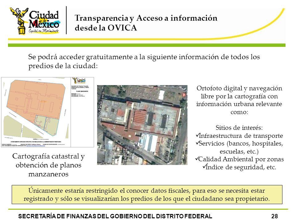 Transparencia y Acceso a información desde la OVICA