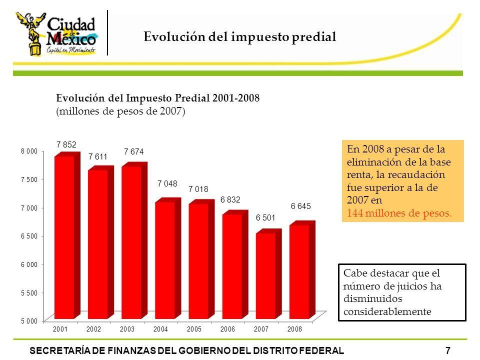 Evolución del impuesto predial