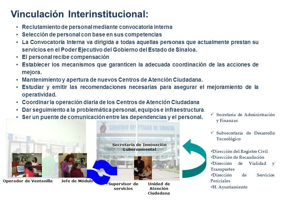 Vinculación Interinstitucional: