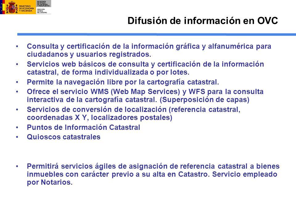 Difusión de información en OVC