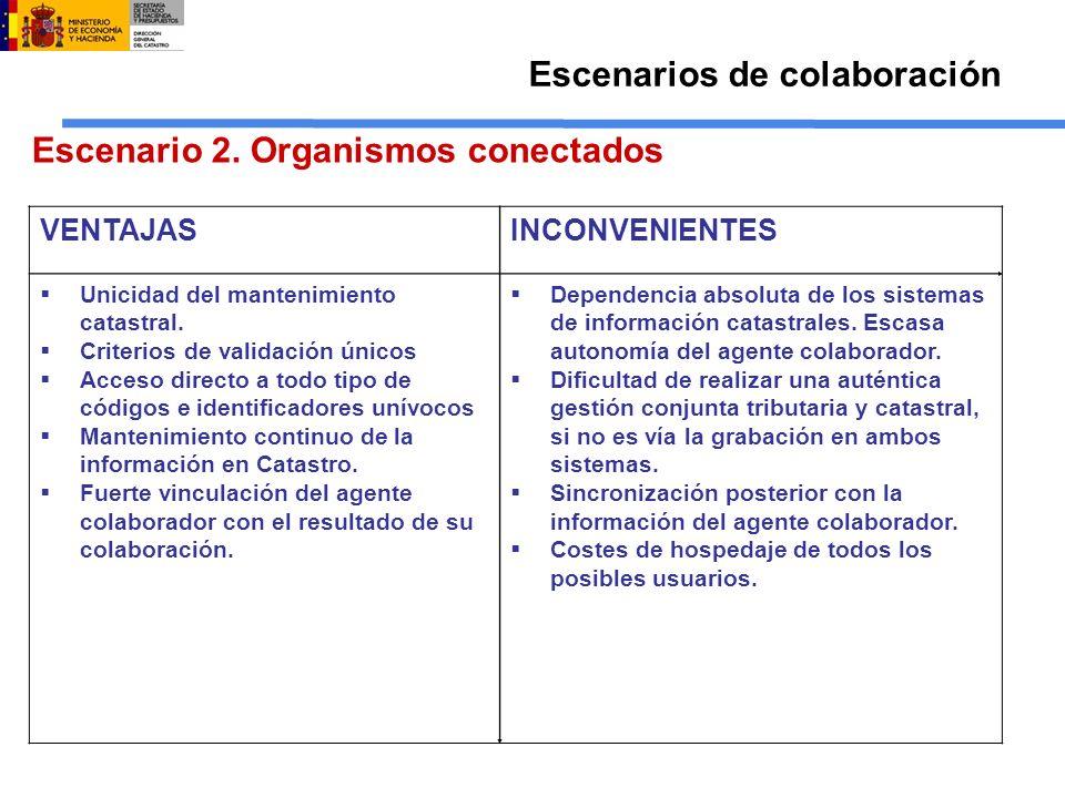 Escenarios de colaboración
