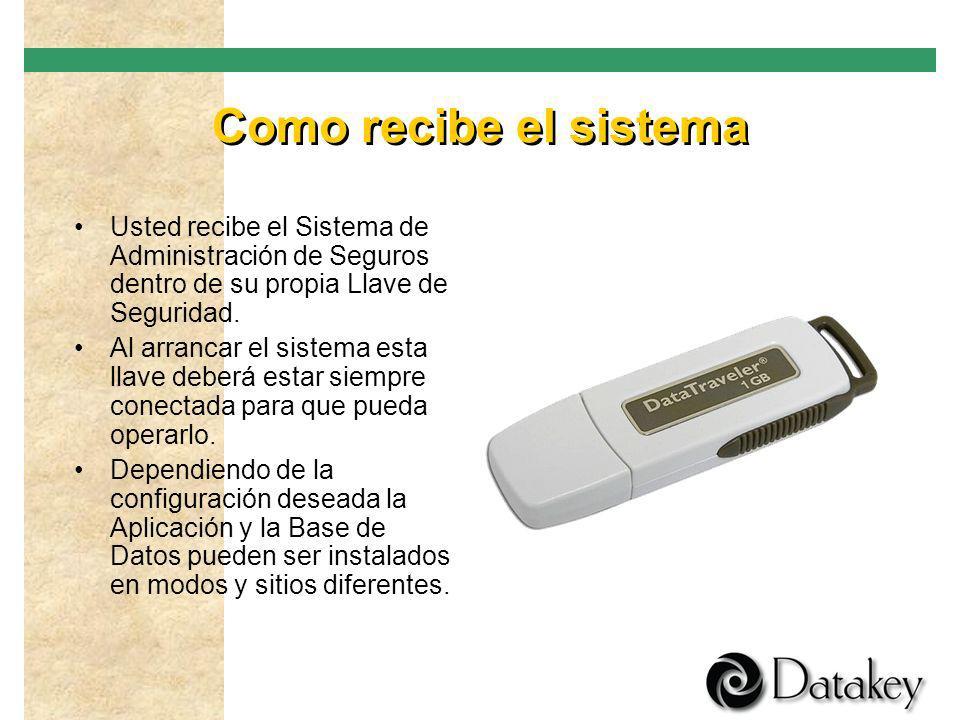 Como recibe el sistema Usted recibe el Sistema de Administración de Seguros dentro de su propia Llave de Seguridad.