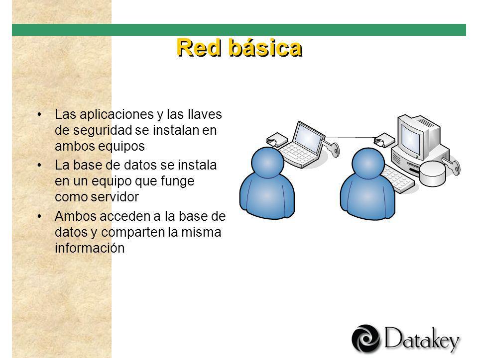 Red básica Las aplicaciones y las llaves de seguridad se instalan en ambos equipos. La base de datos se instala en un equipo que funge como servidor.