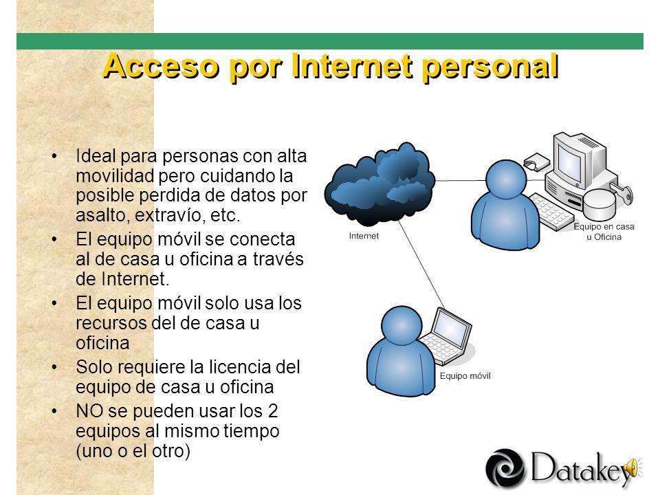 Acceso por Internet personal