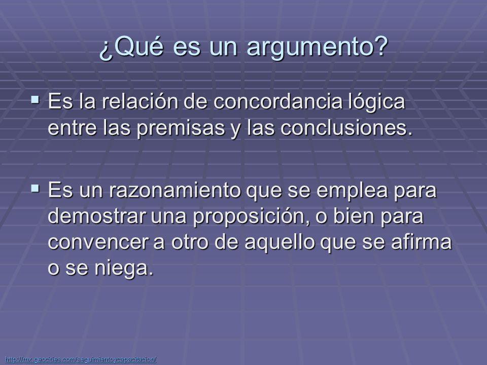 ¿Qué es un argumento Es la relación de concordancia lógica entre las premisas y las conclusiones.