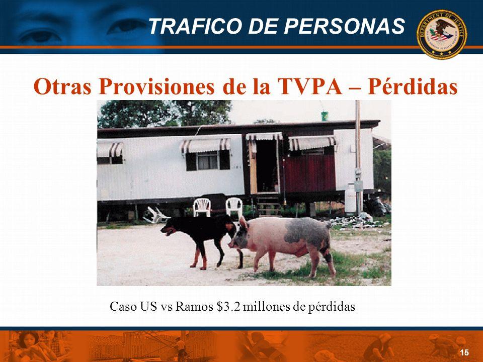 Otras Provisiones de la TVPA – Pérdidas
