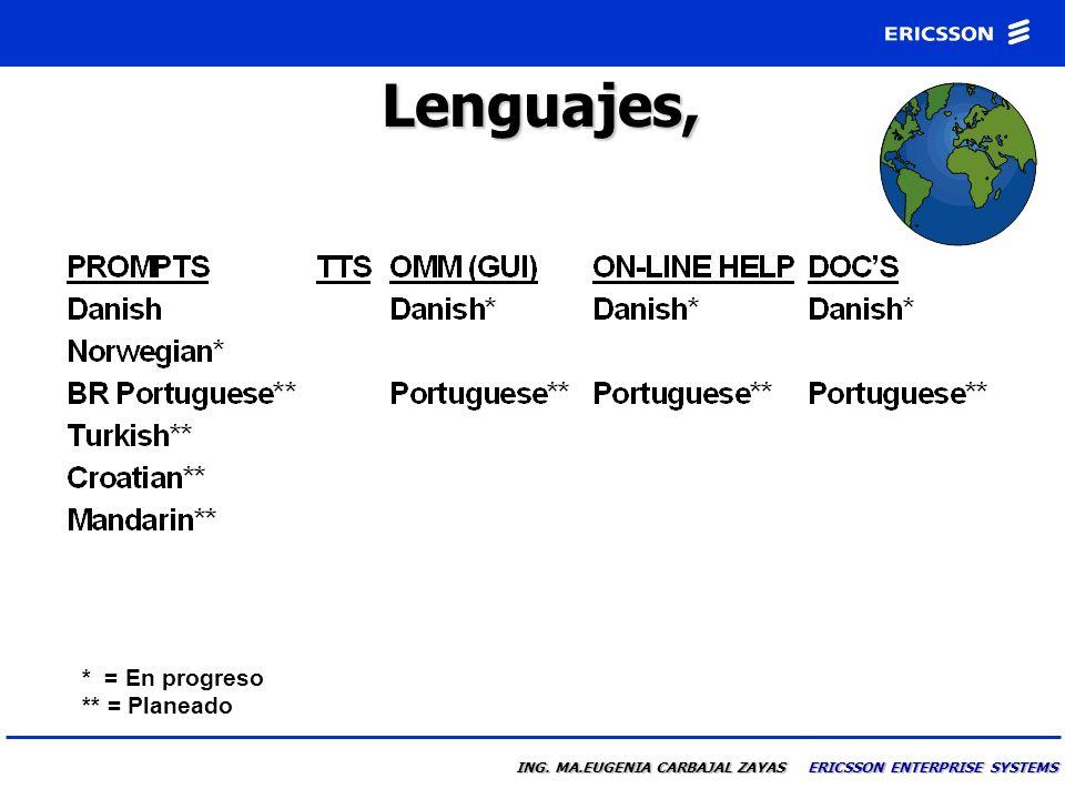 Lenguajes, * = En progreso ** = Planeado
