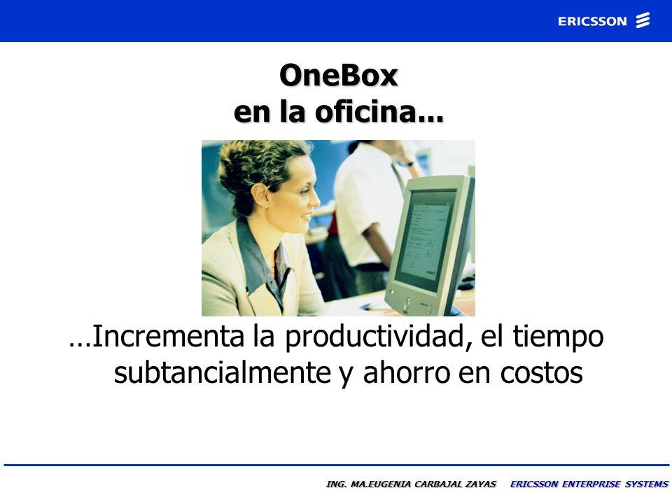 OneBox en la oficina... …Incrementa la productividad, el tiempo subtancialmente y ahorro en costos.