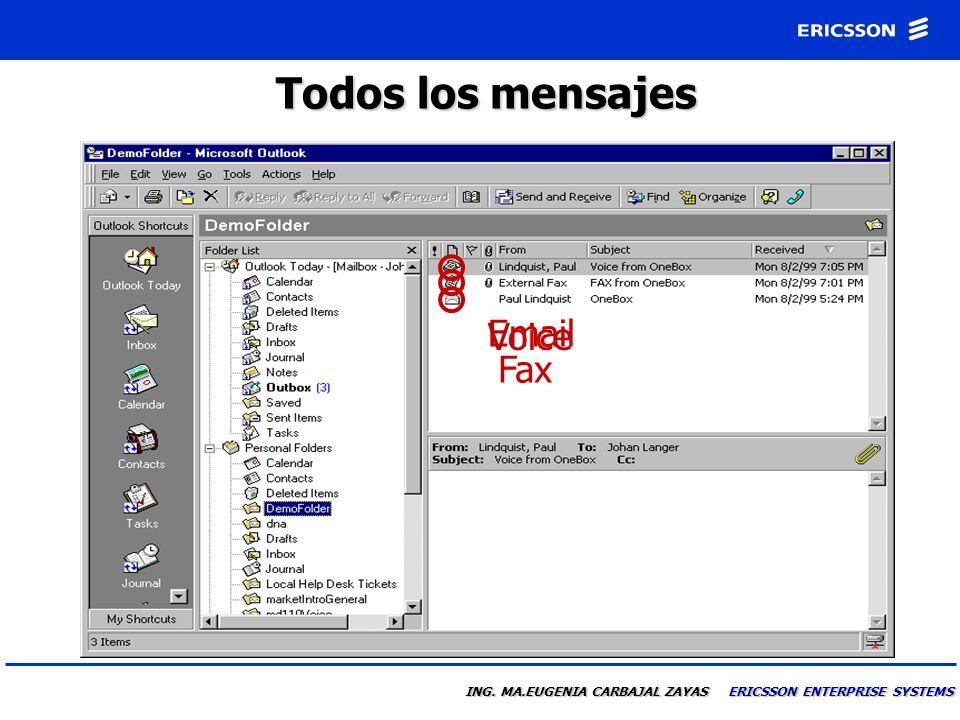 Todos los mensajes Email Voice Fax