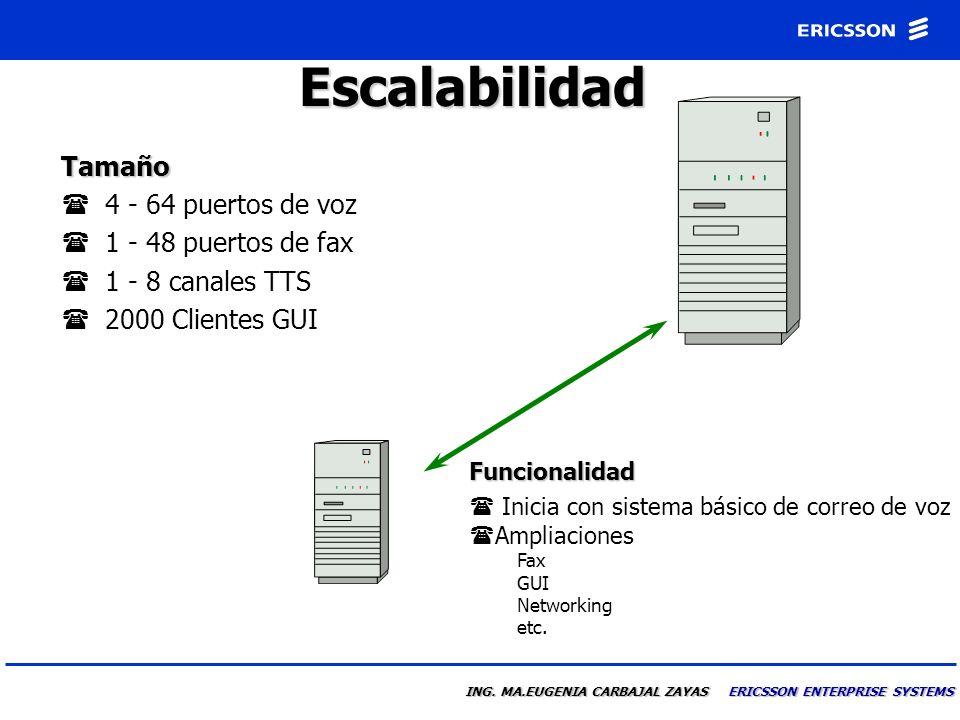 Escalabilidad Tamaño 4 - 64 puertos de voz 1 - 48 puertos de fax