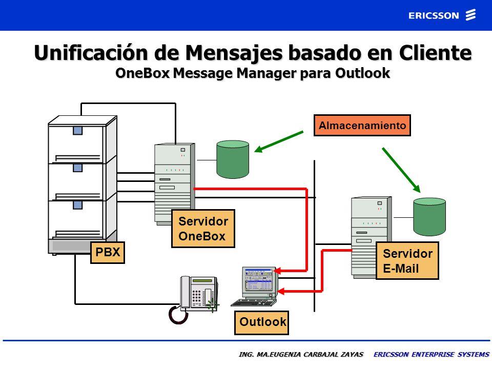 Unificación de Mensajes basado en Cliente OneBox Message Manager para Outlook