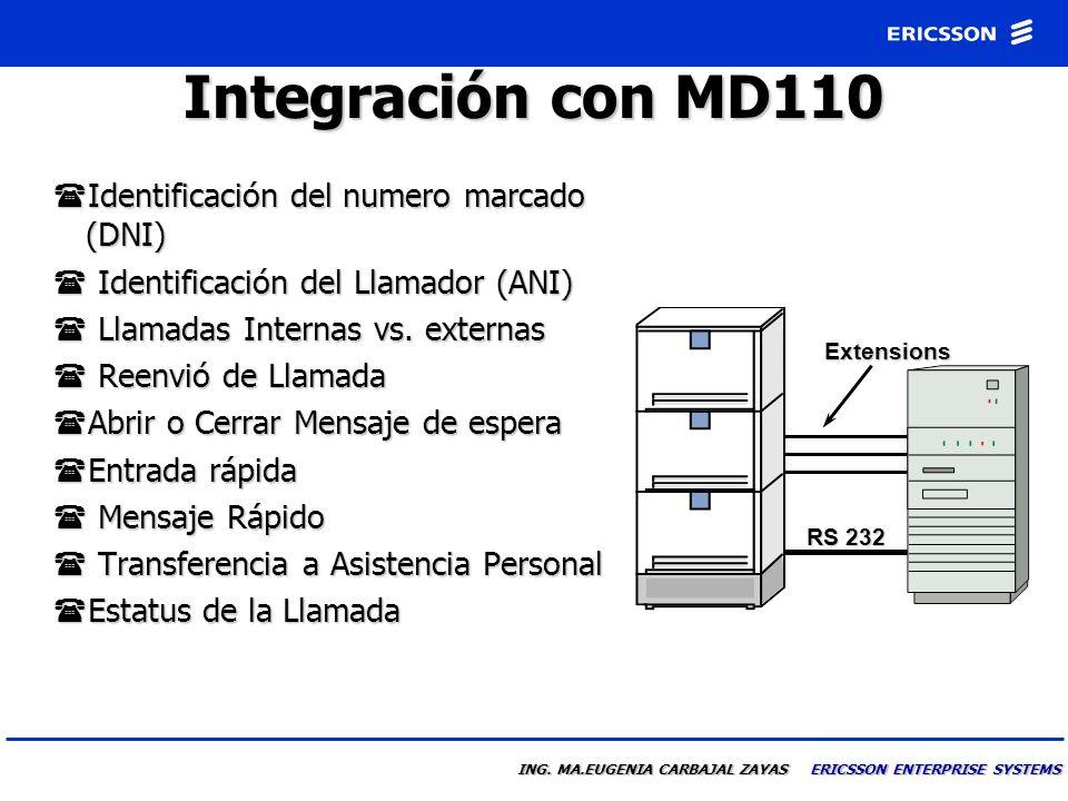 Integración con MD110 Identificación del numero marcado (DNI)