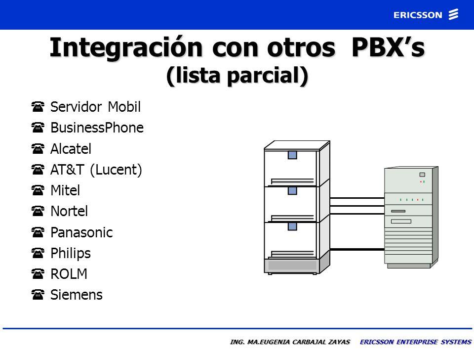 Integración con otros PBX's (lista parcial)