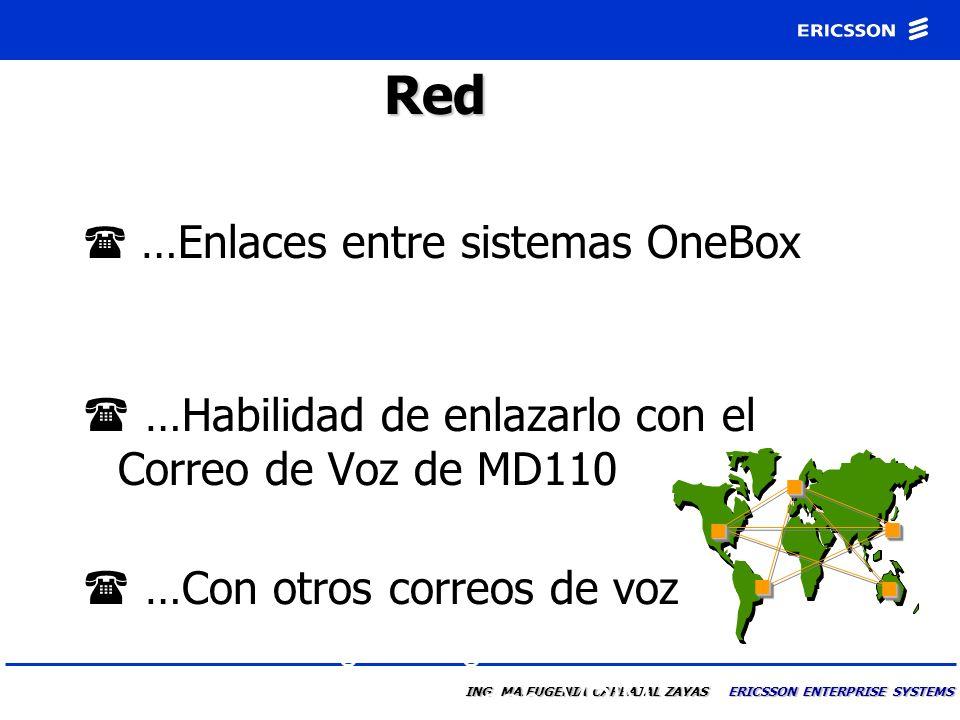 Red …Habilidad de enlazarlo con el Correo de Voz de MD110