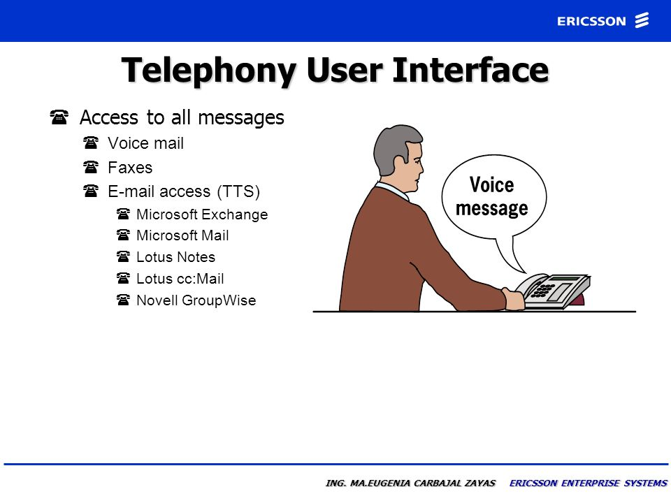 Telephony User Interface