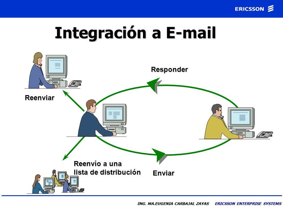 Integración a E-mail Responder Reenviar Reenvío a una