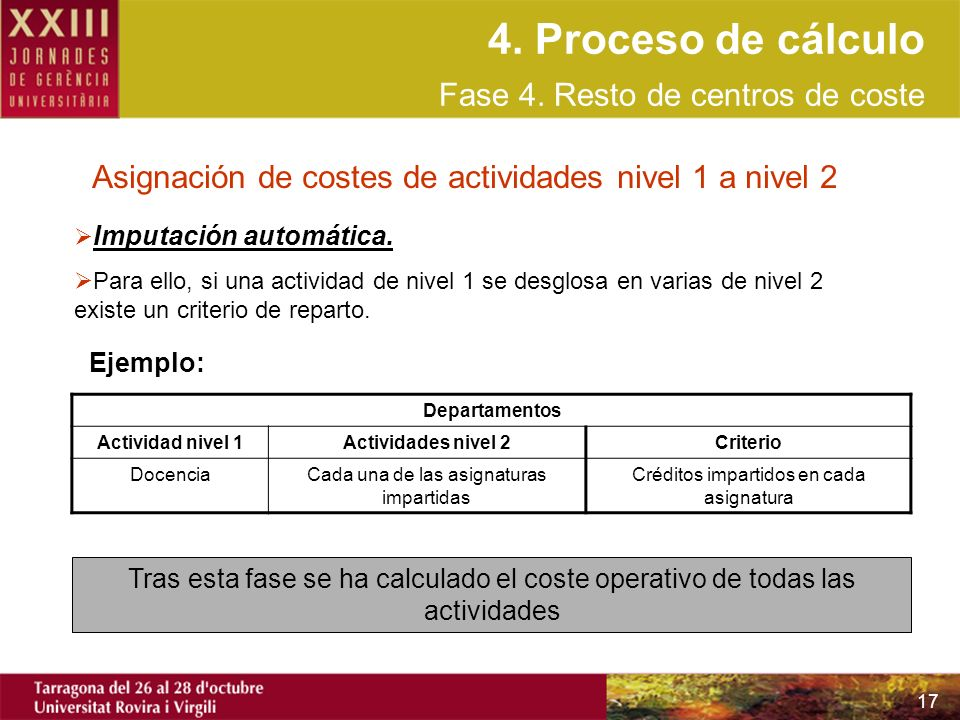 Asignación de costes de actividades nivel 1 a nivel 2