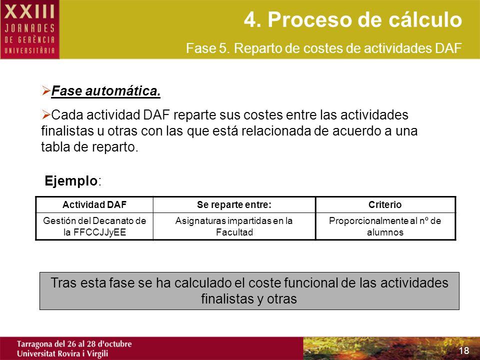 4. Proceso de cálculo Fase 5. Reparto de costes de actividades DAF