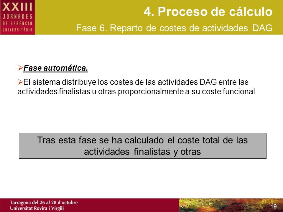 4. Proceso de cálculo Fase 6. Reparto de costes de actividades DAG