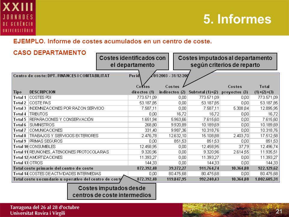 5. Informes EJEMPLO. Informe de costes acumulados en un centro de coste. CASO DEPARTAMENTO. Costes identificados con el departamento.