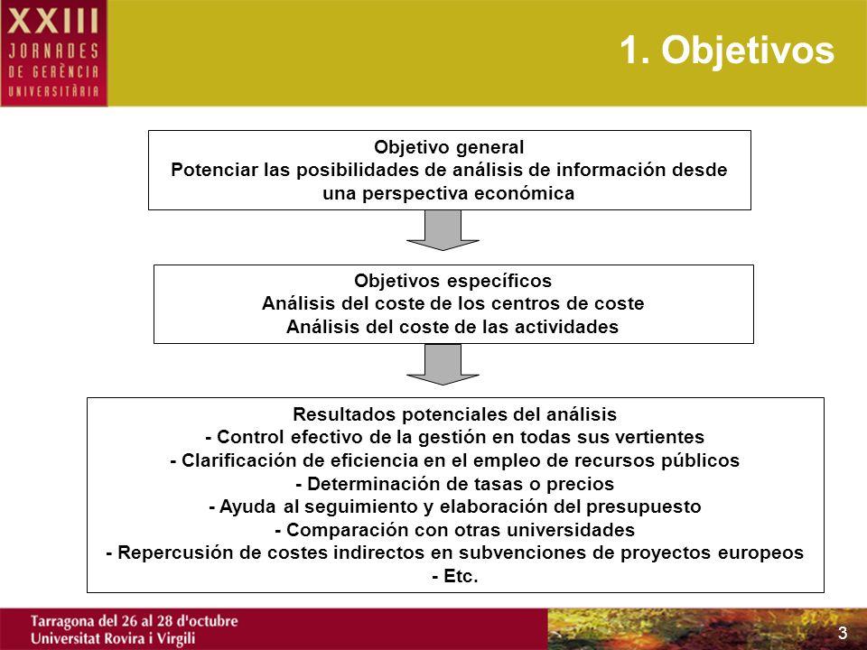 1. Objetivos Objetivo general