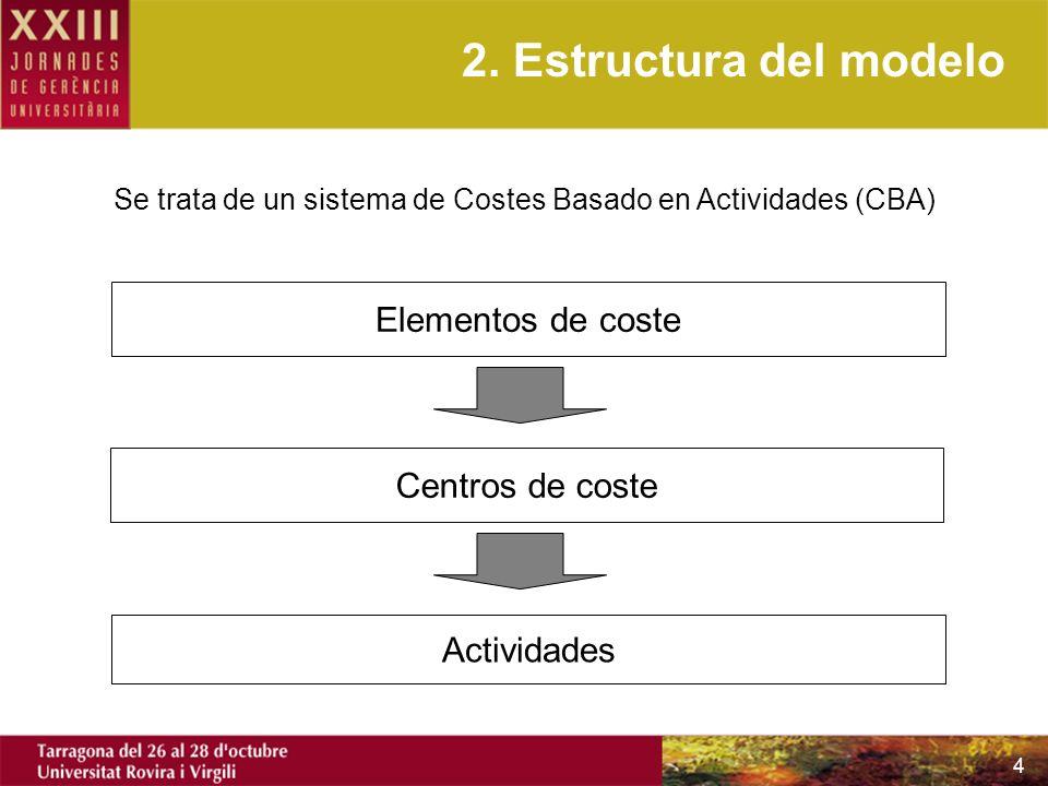 Se trata de un sistema de Costes Basado en Actividades (CBA)