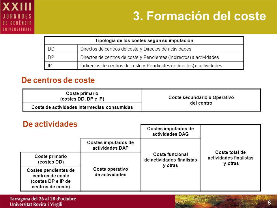 3. Formación del coste De centros de coste De actividades